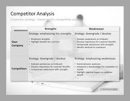 88 best business strategy powerpoint templates images on