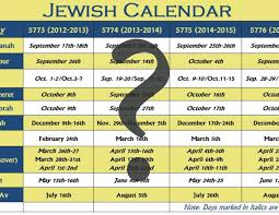 months of the hebrew calendar hebrew calendar topics and