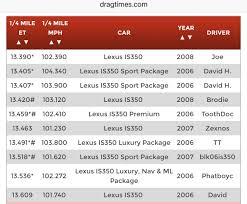 2007 lexus gs 350 quarter mile is f vs is350 1 4 miles time page 3 clublexus lexus forum