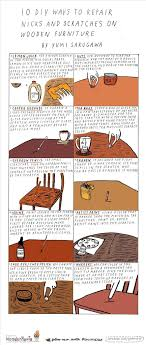 10 diy ways to repair nicks scratches on wooden furniture the