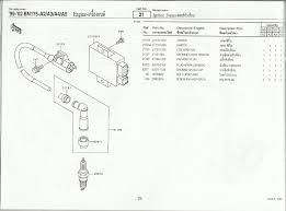 cdi ignitor for my kawasaki eliminator