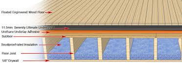 serenity underlay for floated or glued wood floors