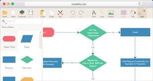 flowchart software online for super fast flow diagrams creately