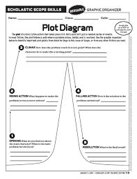 all worksheets elements of literature worksheets printable