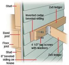 How To Build An Outdoor Patio Fastening A Patio Roof To The House Patio Roof Patios And House