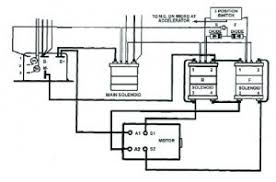 wiring diagram for yamaha g1 golf cart wiring diagram simonand
