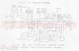 diagrams 722456 honda 50 wiring diagram u2013 z50 wiring diagrams