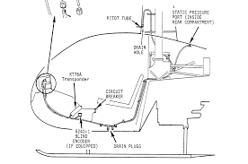 flight instruments how is the pitot static system of a