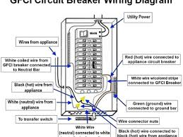 nothing found for picpxpo main breaker box wiring diagram circuit