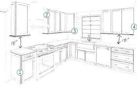 design kitchen cabinet layout beautiful kitchens great best 25 kitchen layout design ideas on