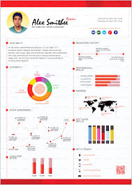 artistic resume templates graphic resume how to create a highimpact graphic designer resume