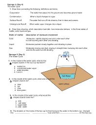 water cycle worksheet s