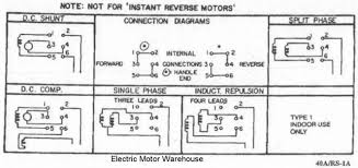 wiring diagram for single phase ac motor u2013 the wiring diagram