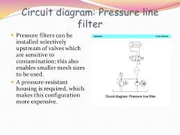 basic hydraulic circuit