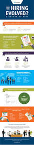 I Lied On My Resume How Has Hiring Evolved A Decade Of Data Infographic