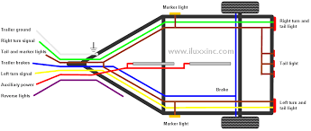 5 wire 4 pin trailer wiring diagram 5 pin trailer cable kenwood