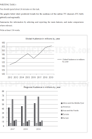 ielts sample essays band 8 a journey to remember itv viewer rating ielts task 1 band 8 the graphs illustrate the estimated audience number in millions m for itv an online tv channel by both globally and regionally generally the number of