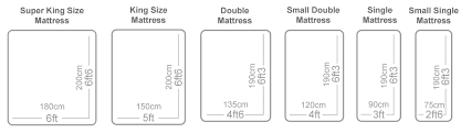 table runner size guide mattress sizes and dimensions within single size plan 1