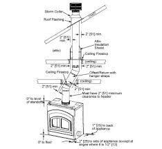 Fireplace Insert Dimensions by Northstar Wood Fireplace Heat U0026 Glo