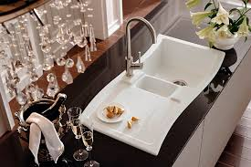 kitchen faucet buying guide kitchen faucet buying guide how to find the best
