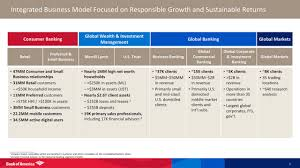 bac price quote bank of america corporation bac investor presentation