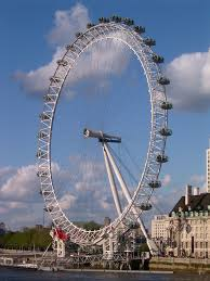 Kingda Kong Six Flags London Eye Vs Kingda Ka Which Attraction Do You Choose