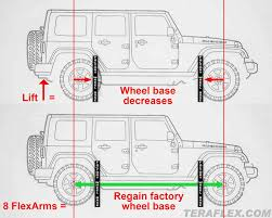 jeep wrangler height choosing a lift for your jeep teraflex
