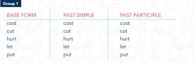 forms of verbs irregular verbs and past forms table learning