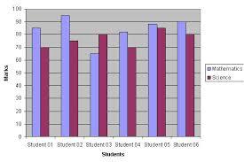 all worksheets double bar graph worksheets grade 5 printable