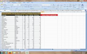 Diet Tracker Spreadsheet Excel Worksheet To Track Calculate Meal Calories Macros