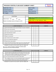 Construction Plans Online by Plan Template Of Action Plans A Cover Letters Audit Forms