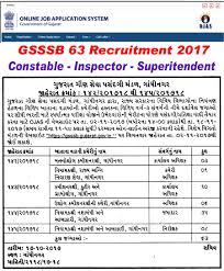 gsssb bharti 2017 apply online 63 post office superintendent