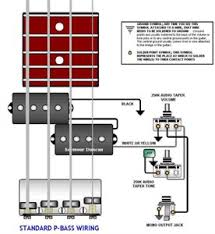 yamaha guitar wiring diagrams questions answers with pictures