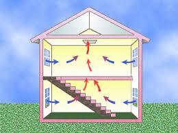 do whole house fans work whole house fan home ventilation fans building doctors los
