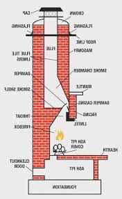fireplace new fireplace chimney cleaning cost nice home design