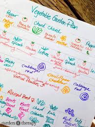 designing the vegetable garden how to make a garden map