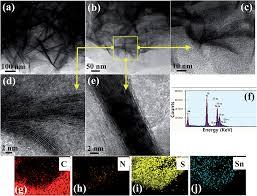Esi Edge Banding Sinks by Growth Of Three Dimensional Flower Like Sns 2 On G C 3 N 4 Sheets