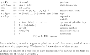 mds class a study in encoding configuration languages class