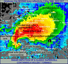 Oklahoma Medical Power Of Attorney by Dangerous Oklahoma Weather 8 Tornado Storm Terms You Need To Know