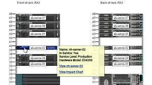 Data Center Inventory Spreadsheet by Data Center Infrastructure Management Dcim Software Device42