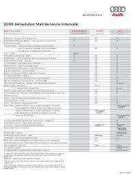 car service check sheet http www lonewolf software com