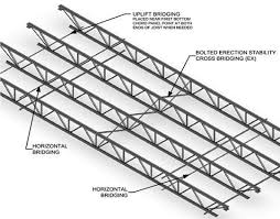 12 best steel deck membrane roof etc images on pinterest steel