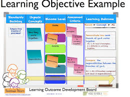how to write an assessment paper learning objectives research papers on bloom s taxonomy how to write a research paper on learning objectives