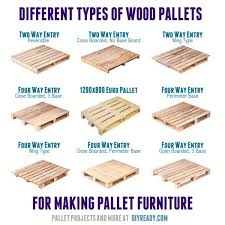 Wedding Guest Board From Pallet Wood Pallet Ideas 1001 by Standard Pallet Size Pallets Wood Pallets And Check