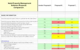help desk software comparison chart hotel property management software selection rfp