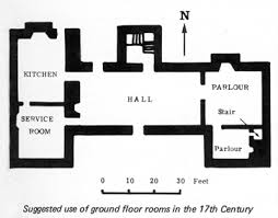 Medieval Floor Plans Manor House Floor Plan Medieval House Plans