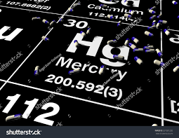 Periodic Table Mercury Mercury Hg Dietary Supplement Toxic Mercury Stock Illustration