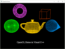 tutorial c opengl getting started with opengl in visual c