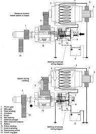 2004 dodge stratus fuse box diagram g fuse box diagram image