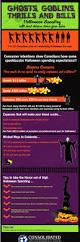 80 best halloween infographics images on pinterest infographics